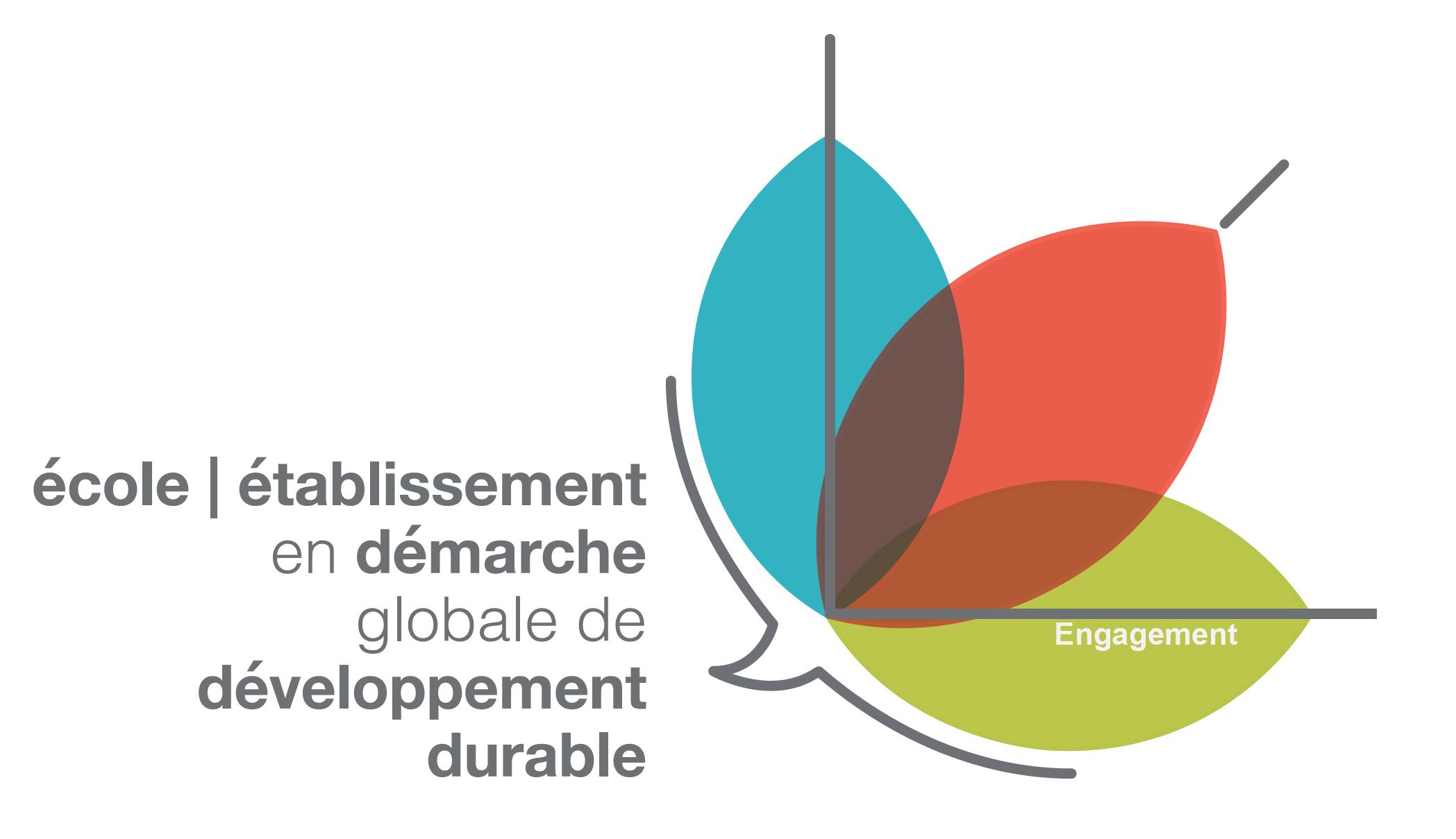 E3D engagement.png